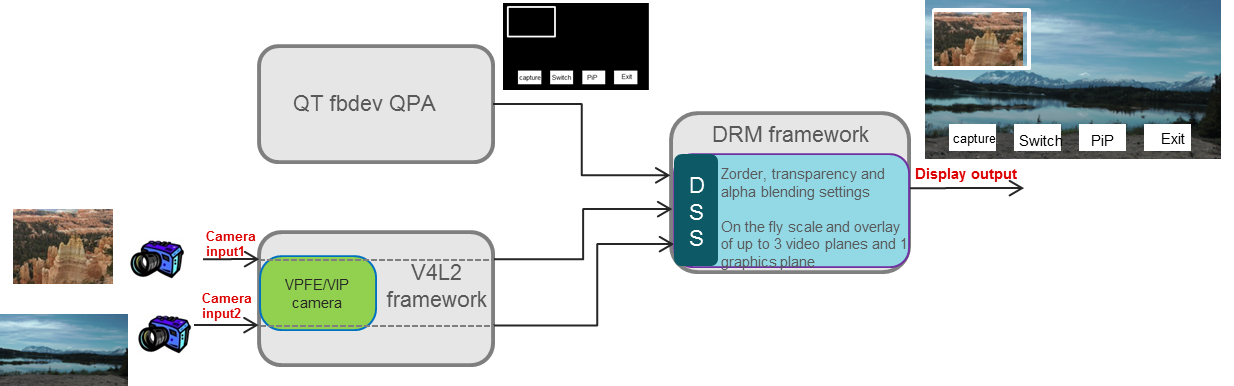 5 3  Application Demos — Processor SDK Linux Documentation