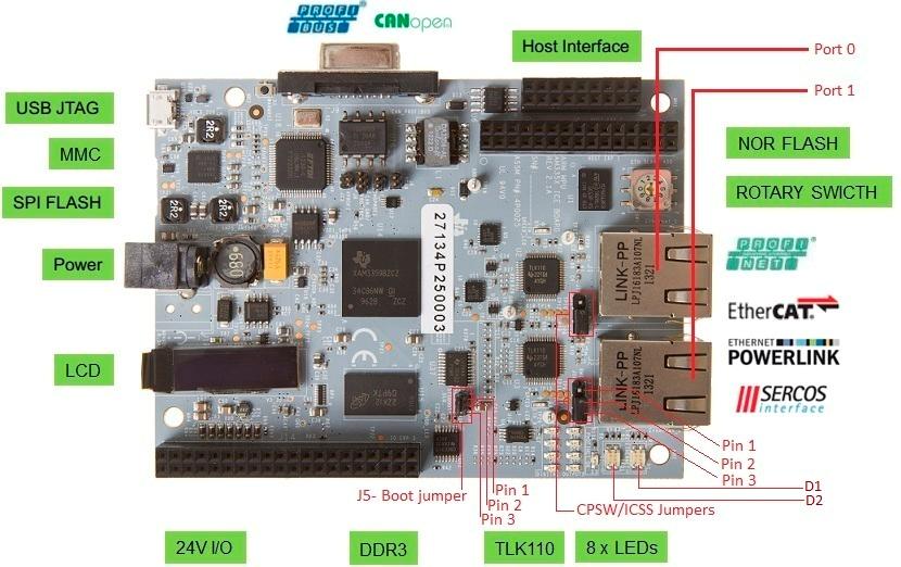 6 3  EVM Hardware Setup — Processor SDK Linux Documentation