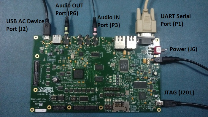 6 1  CSL — Processor SDK RTOS Documentation